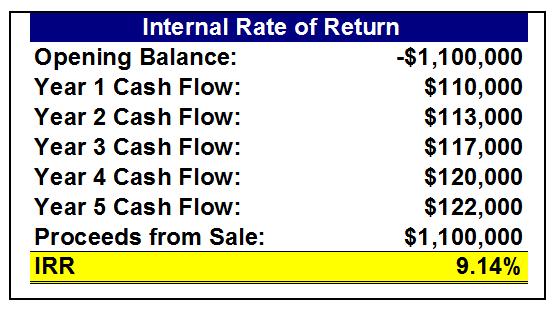 sharp el 738. how to calculate internal rate of return using sharp el-738 manual el 738